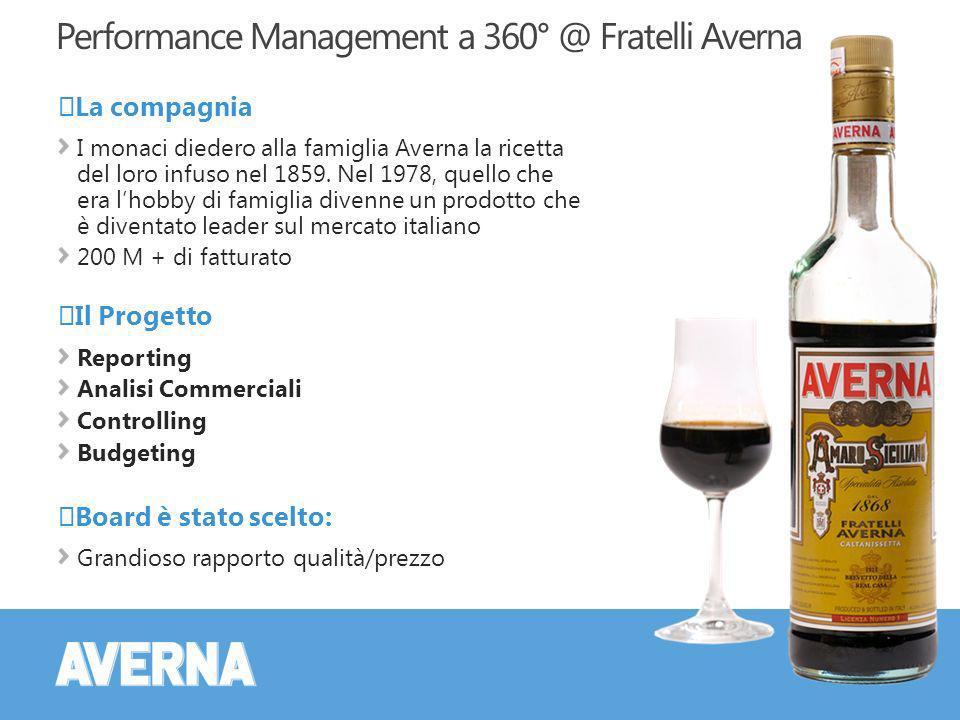 Performance Management a 360° @ Fratelli Averna La compagnia I monaci diedero alla famiglia Averna la ricetta del loro infuso nel 1859.