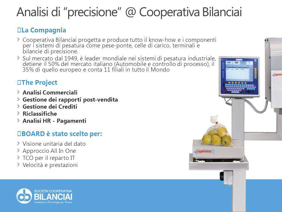 Analisi di precisione @ Cooperativa Bilanciai La Compagnia Cooperativa Bilanciai progetta e produce tutto il know-how e i componenti per i sistemi di pesatura come pese-ponte, celle di carico, terminali e bilancie di precisione.