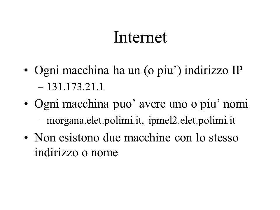 Internet Ogni macchina ha un (o piu) indirizzo IP –131.173.21.1 Ogni macchina puo avere uno o piu nomi –morgana.elet.polimi.it, ipmel2.elet.polimi.it