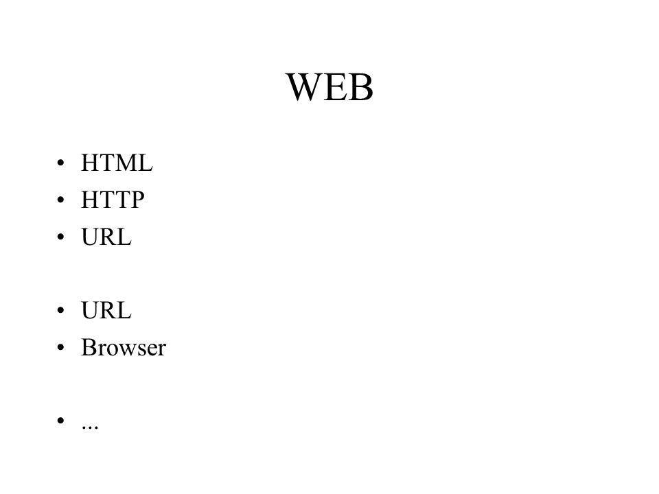 WEB HTML HTTP URL Browser...