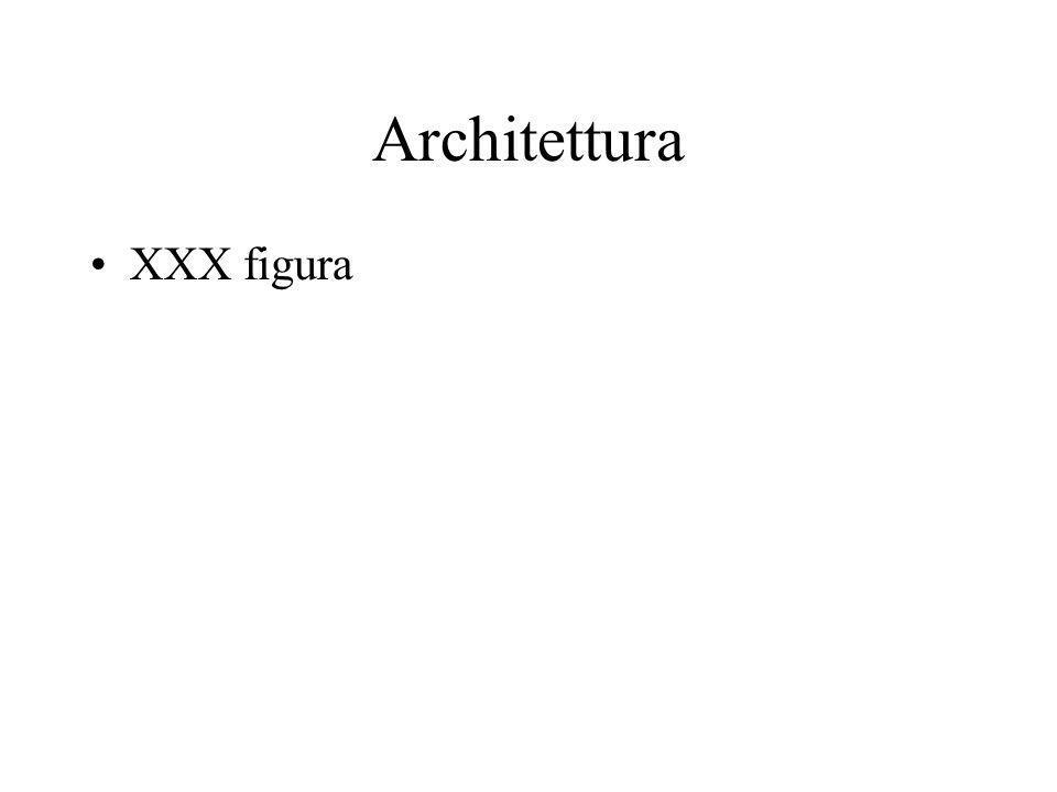 Architettura XXX figura