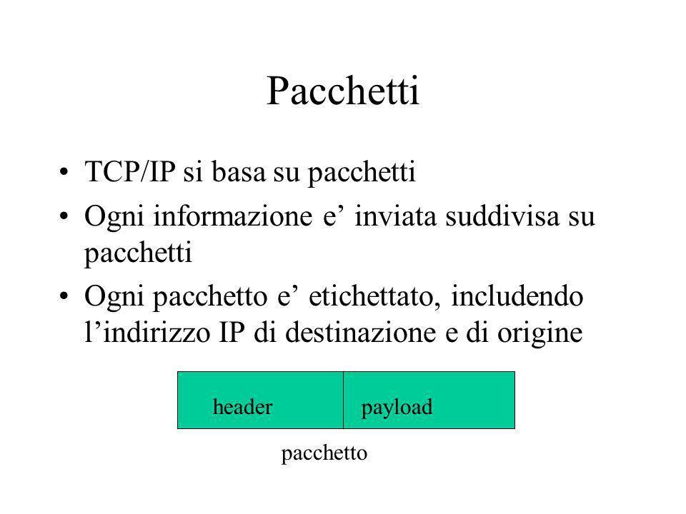 Pacchetti TCP/IP si basa su pacchetti Ogni informazione e inviata suddivisa su pacchetti Ogni pacchetto e etichettato, includendo lindirizzo IP di des