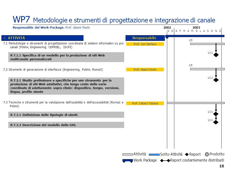 18 Responsabile del Work-Package: Prof. Atzeni Paolo 2002 N D G F M A M G L A S O N D Prof.