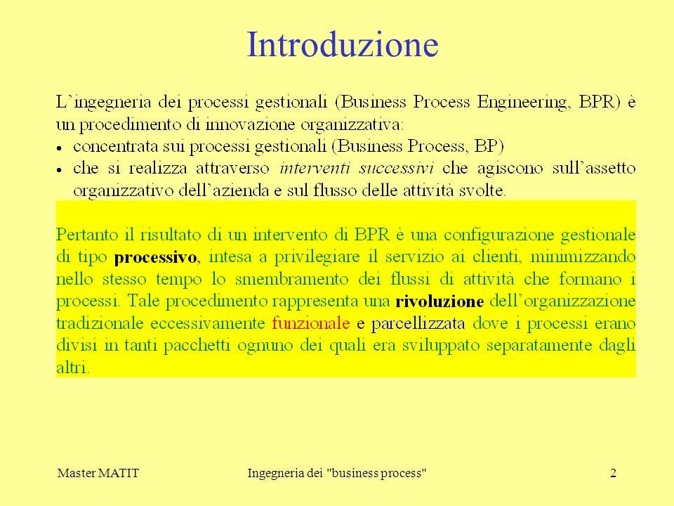 Master MATITIngegneria dei business process 23