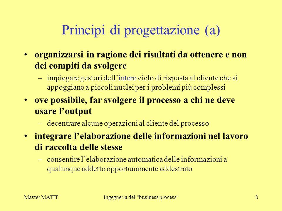 Master MATITIngegneria dei business process 19 LEVE GESTIONALI (2)