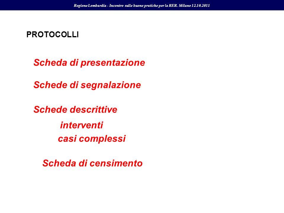 Scheda di presentazione Regione Lombardia - Incontro sulle buone pratiche per la RER. Milano 12.10.2011 PROTOCOLLI Schede di segnalazione Schede descr