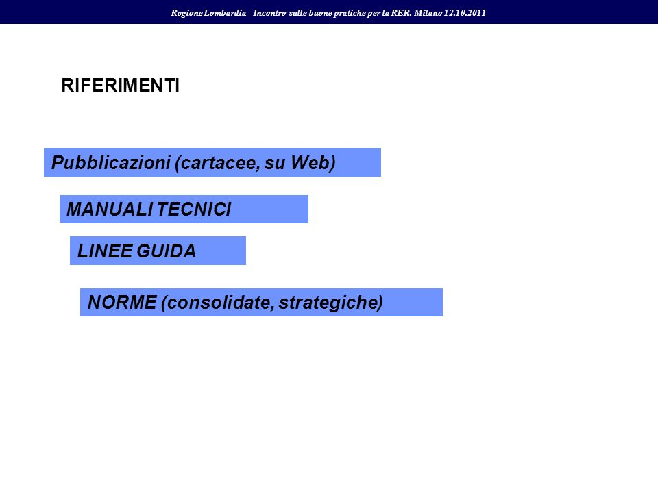 MANUALI TECNICI NORME (consolidate, strategiche) Pubblicazioni (cartacee, su Web) Regione Lombardia - Incontro sulle buone pratiche per la RER. Milano