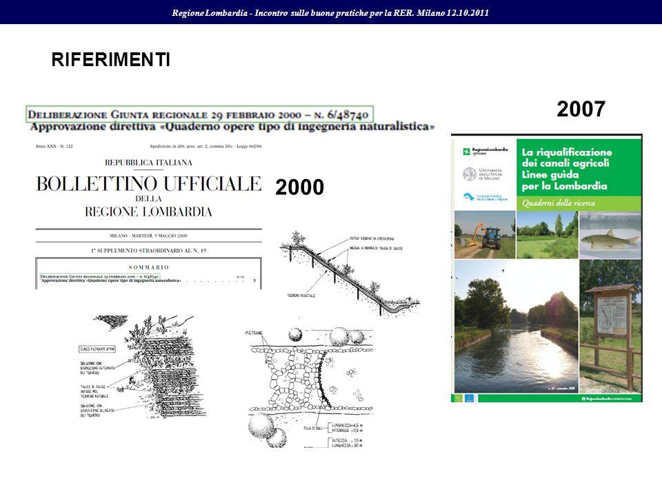 Regione Lombardia - Incontro sulle buone pratiche per la RER. Milano 12.10.2011 RIFERIMENTI 2000 2007