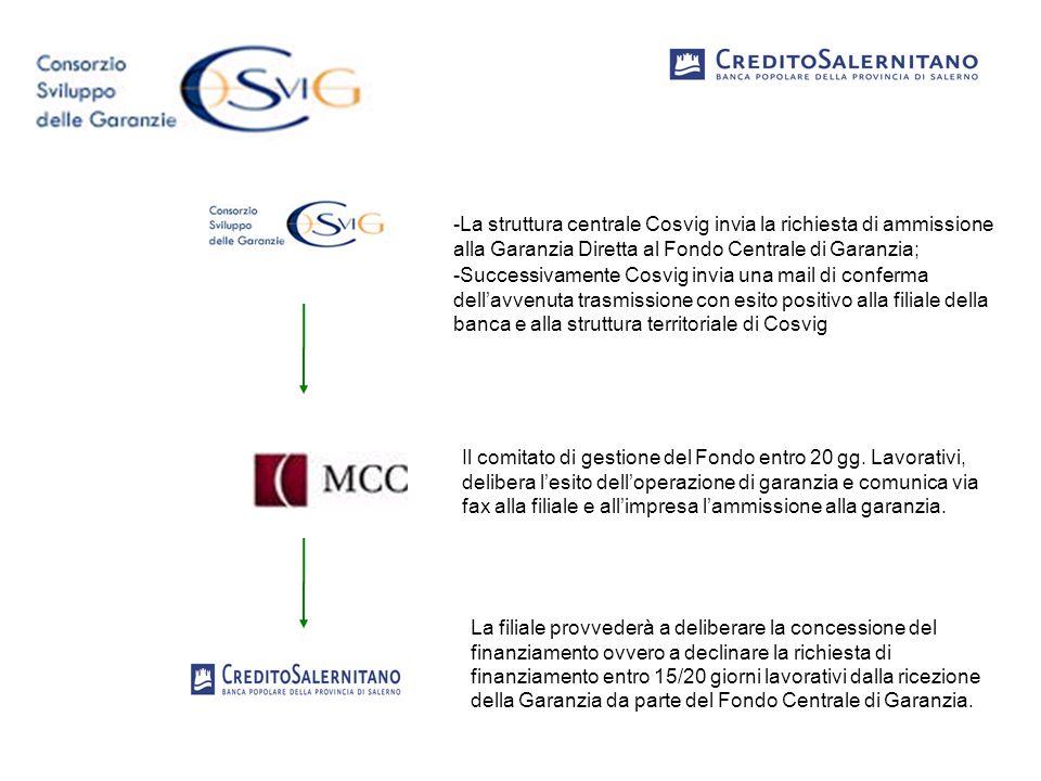 La filiale della banca, in caso di delibera positiva del finanziamento, comunica a Cosvig via mail lesito.