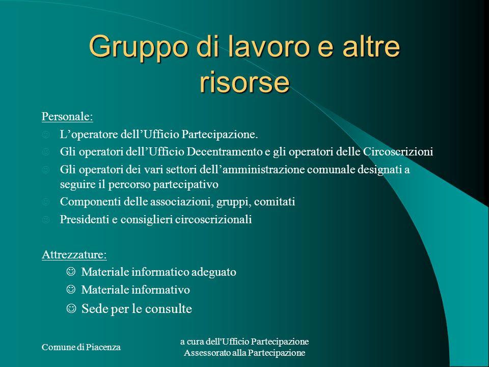 Comune di Piacenza a cura dell'Ufficio Partecipazione Assessorato alla Partecipazione Gruppo di lavoro e altre risorse Personale: Loperatore dellUffic