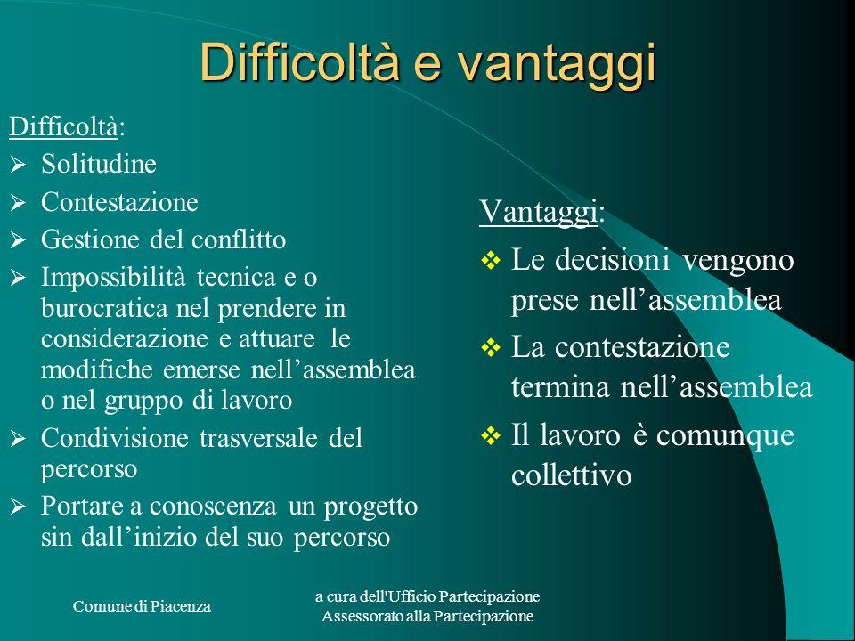 Comune di Piacenza a cura dell'Ufficio Partecipazione Assessorato alla Partecipazione Difficoltà e vantaggi Difficoltà: Solitudine Contestazione Gesti