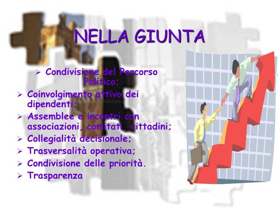 NELLA GIUNTA Condivisione del Percorso Politico; Coinvolgimento attivo dei dipendenti; Assemblee e incontri con associazioni, comitati, cittadini; Col