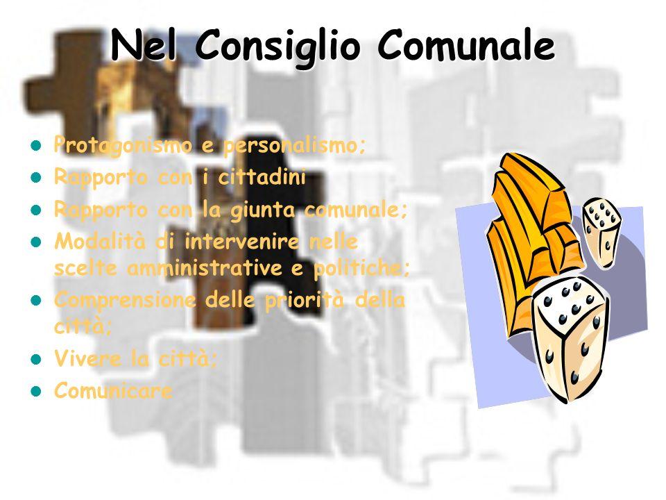 Nel Consiglio Comunale Protagonismo e personalismo; Rapporto con i cittadini Rapporto con la giunta comunale; Modalità di intervenire nelle scelte amm