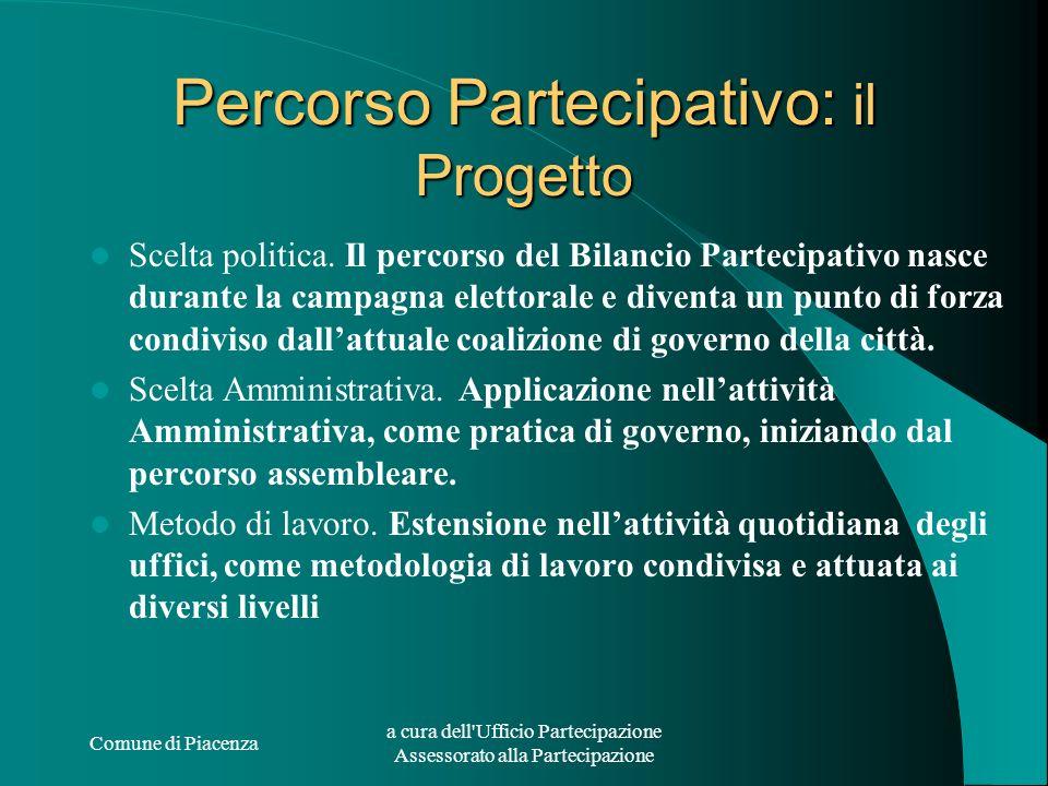 Comune di Piacenza a cura dell'Ufficio Partecipazione Assessorato alla Partecipazione Percorso Partecipativo: il Progetto Scelta politica. Il percorso