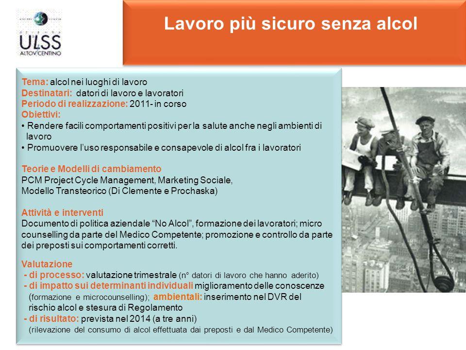 Lavoro più sicuro senza alcol Tema: alcol nei luoghi di lavoro Destinatari: datori di lavoro e lavoratori Periodo di realizzazione: 2011- in corso Obi