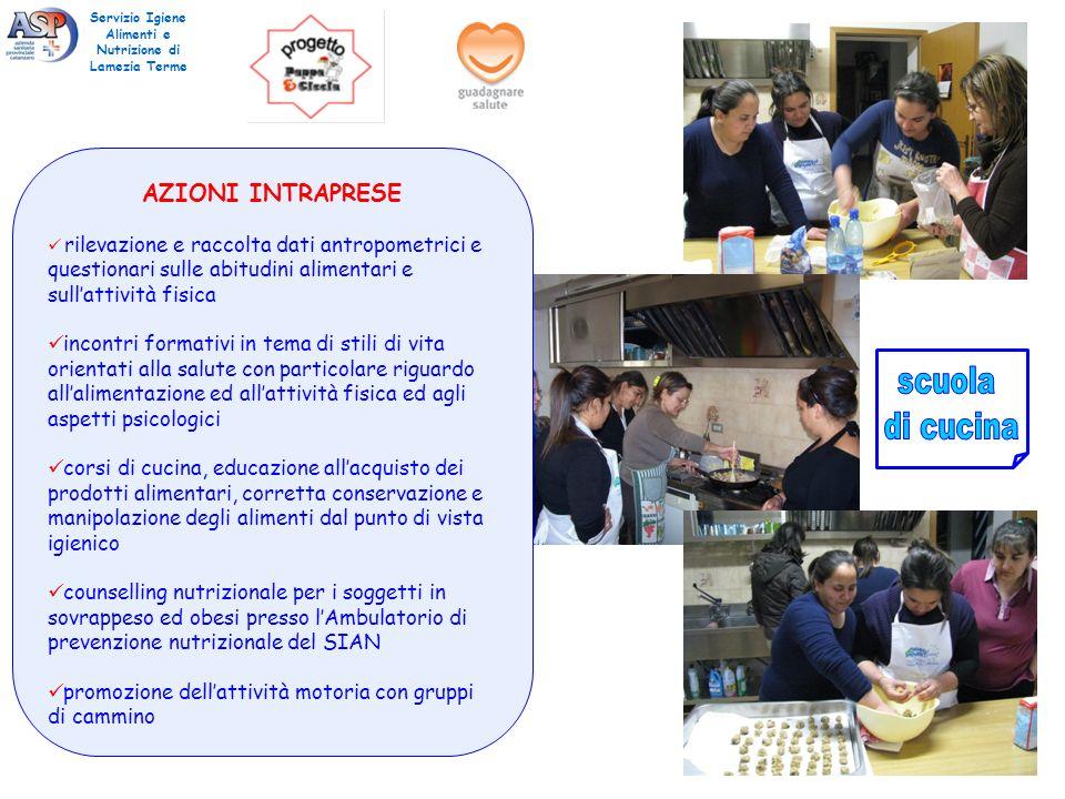 Servizio Igiene Alimenti e Nutrizione di Lamezia Terme AZIONI INTRAPRESE rilevazione e raccolta dati antropometrici e questionari sulle abitudini alim
