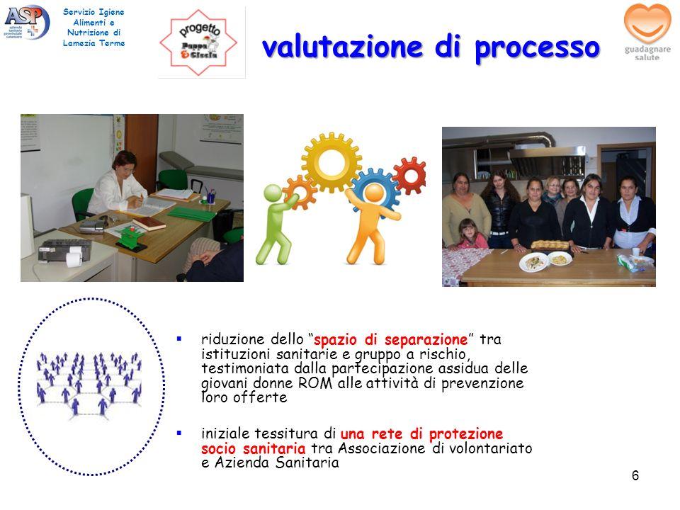 Servizio Igiene Alimenti e Nutrizione di Lamezia Terme valutazione di processo riduzione dello spazio di separazione tra istituzioni sanitarie e grupp