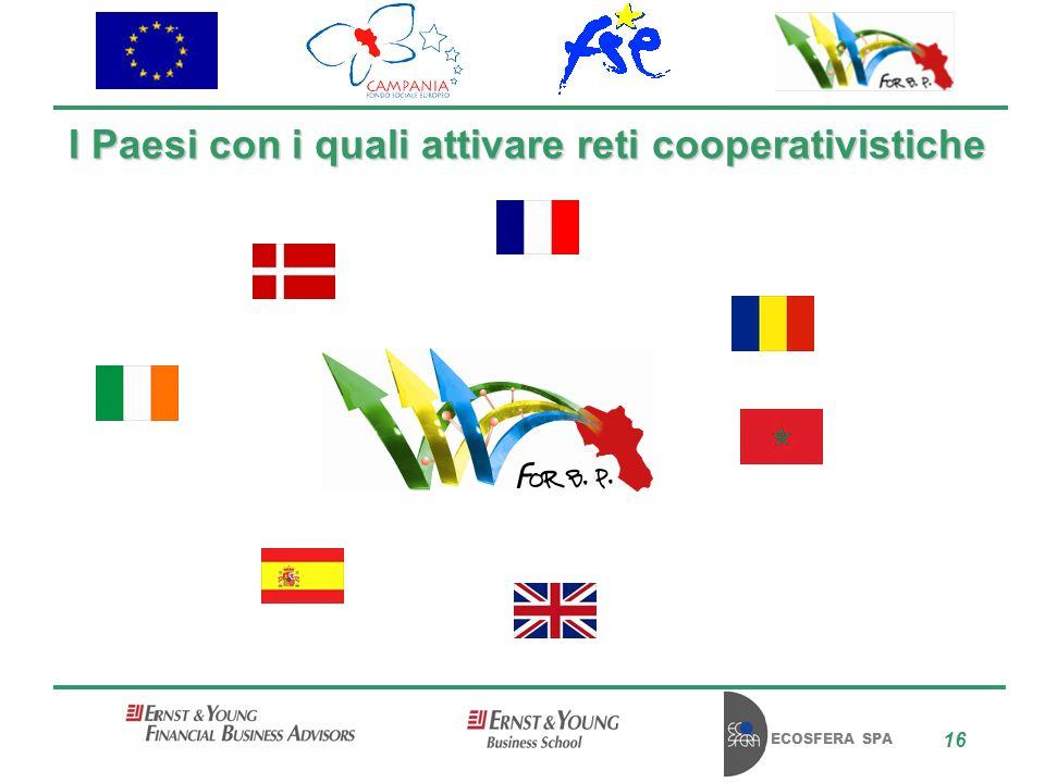 ECOSFERA SPA 16 I Paesi con i quali attivare reti cooperativistiche