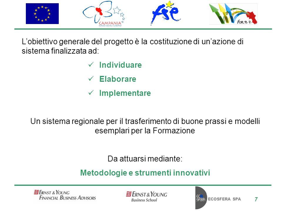 ECOSFERA SPA 7 Lobiettivo generale del progetto è la costituzione di unazione di sistema finalizzata ad: Individuare Elaborare Implementare Un sistema regionale per il trasferimento di buone prassi e modelli esemplari per la Formazione Da attuarsi mediante: Metodologie e strumenti innovativi