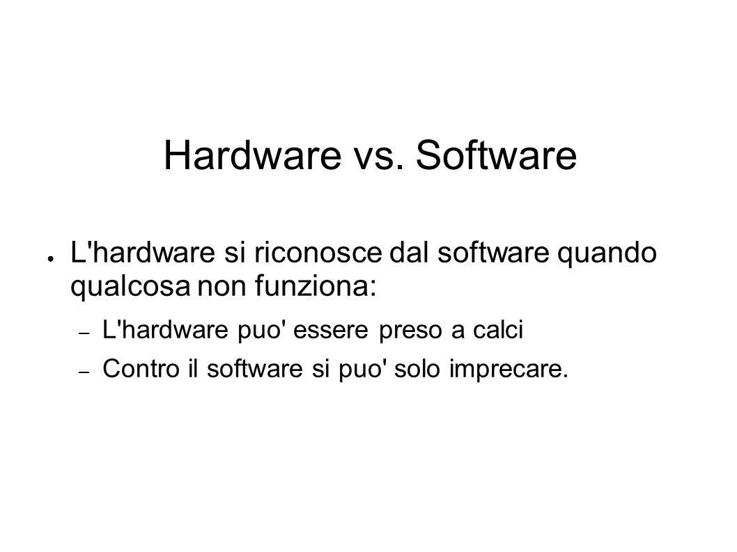 Hardware vs. Software L'hardware si riconosce dal software quando qualcosa non funziona: – L'hardware puo' essere preso a calci – Contro il software s