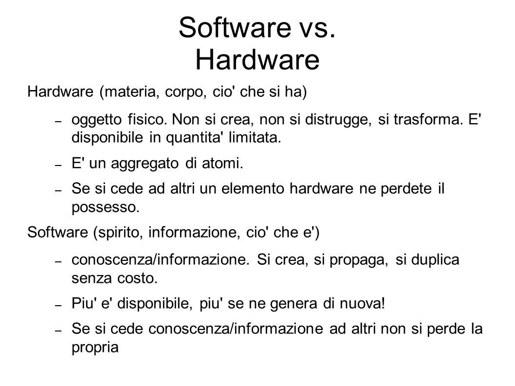 Software vs. Hardware Hardware (materia, corpo, cio' che si ha) – oggetto fisico. Non si crea, non si distrugge, si trasforma. E' disponibile in quant