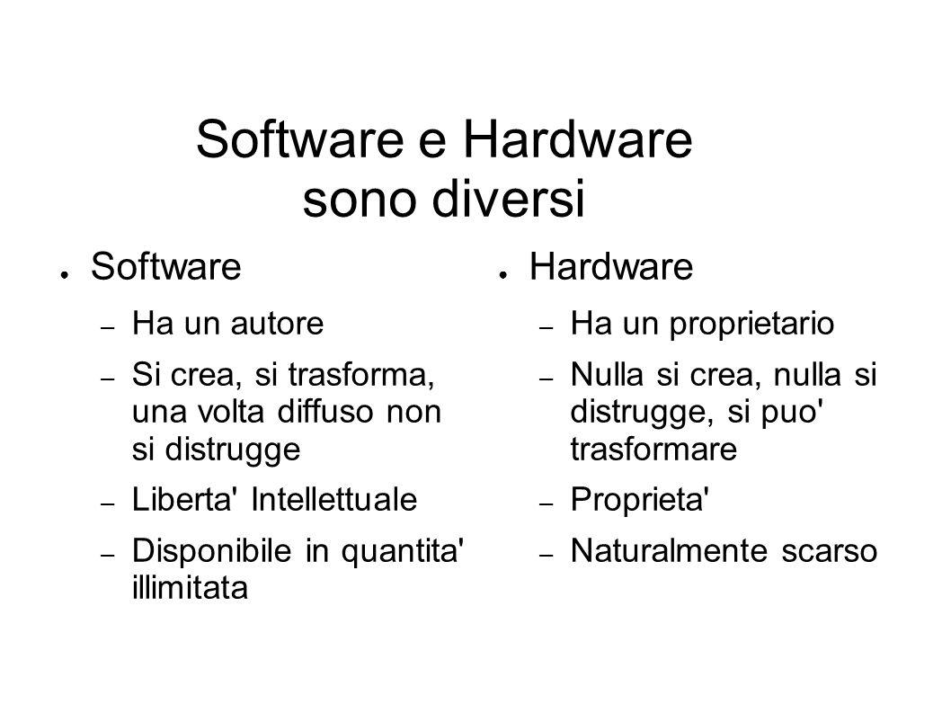 Software e Hardware sono diversi Software – Ha un autore – Si crea, si trasforma, una volta diffuso non si distrugge – Liberta' Intellettuale – Dispon