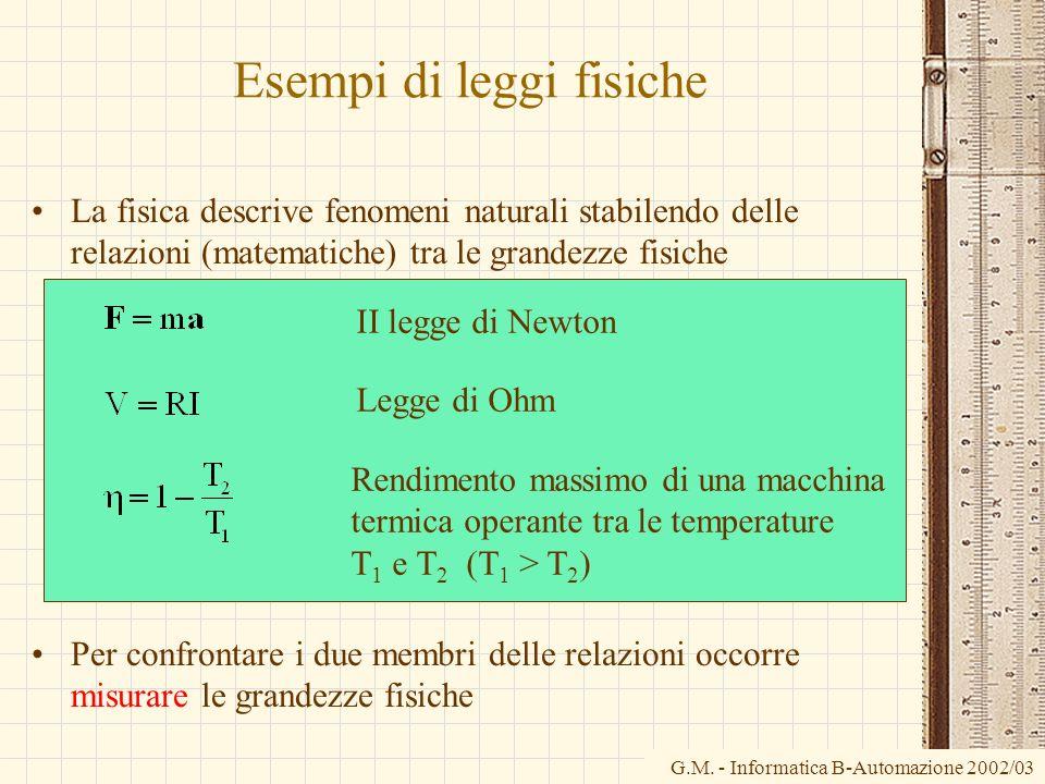 G.M. - Informatica B-Automazione 2002/03 Esempi di leggi fisiche La fisica descrive fenomeni naturali stabilendo delle relazioni (matematiche) tra le