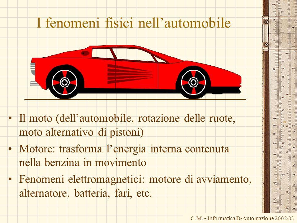 G.M. - Informatica B-Automazione 2002/03 I fenomeni fisici nellautomobile Il moto (dellautomobile, rotazione delle ruote, moto alternativo di pistoni)