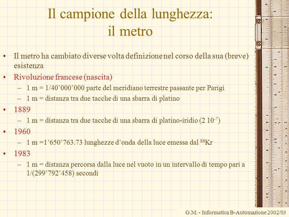 G.M. - Informatica B-Automazione 2002/03 Il campione della lunghezza: il metro Il metro ha cambiato diverse volta definizione nel corso della sua (bre