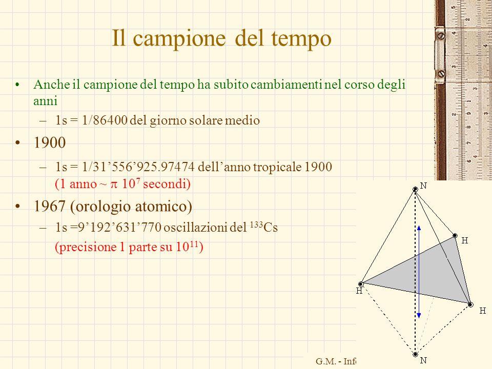 G.M. - Informatica B-Automazione 2002/03 Il campione del tempo Anche il campione del tempo ha subito cambiamenti nel corso degli anni –1s = 1/86400 de