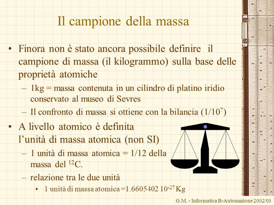 G.M. - Informatica B-Automazione 2002/03 Il campione della massa Finora non è stato ancora possibile definire il campione di massa (il kilogrammo) sul