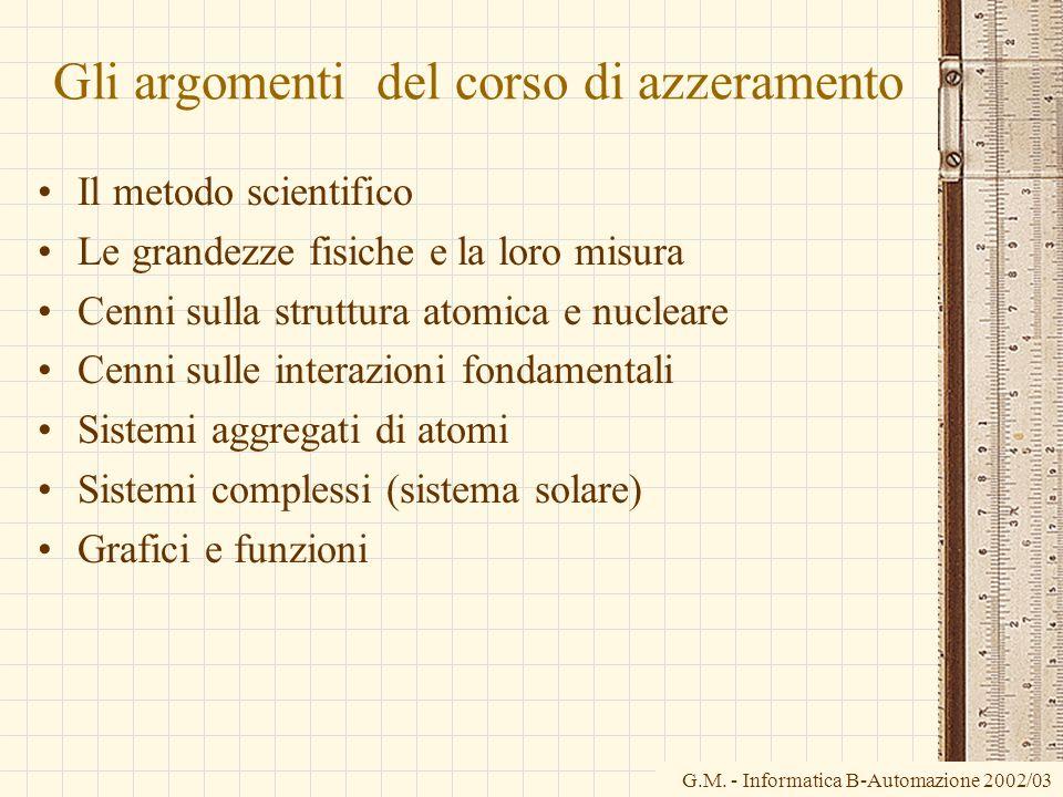 G.M. - Informatica B-Automazione 2002/03 Gli argomenti del corso di azzeramento Il metodo scientifico Le grandezze fisiche e la loro misura Cenni sull