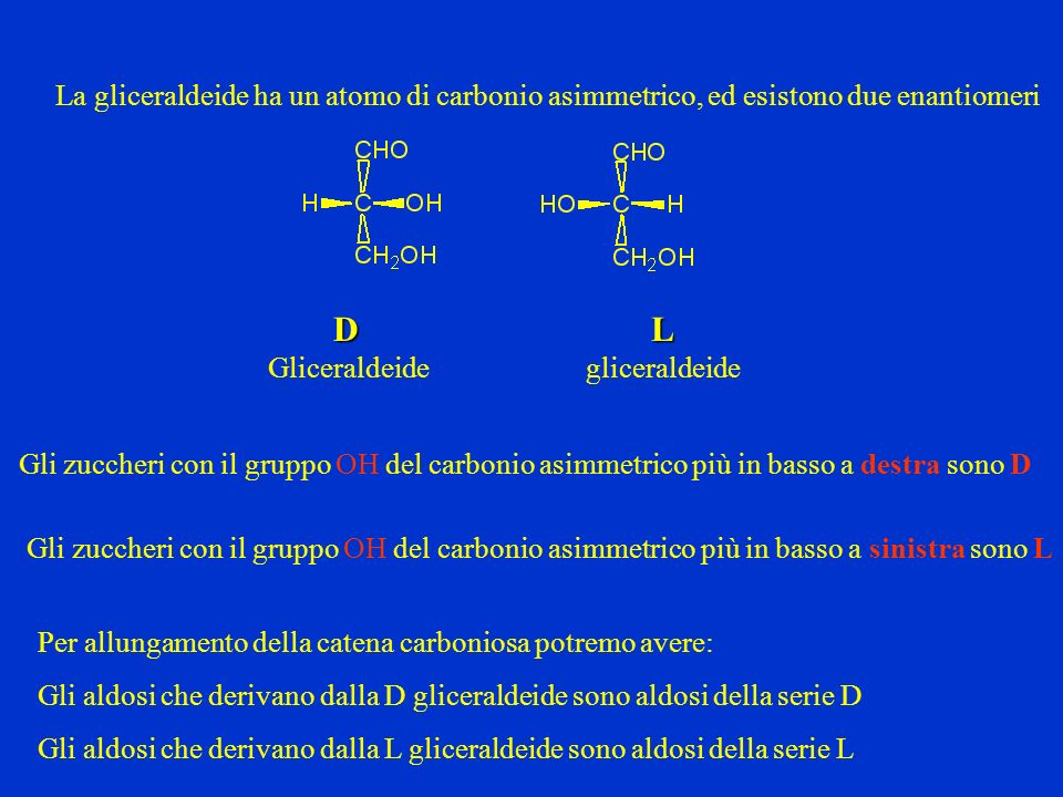 La gliceraldeide ha un atomo di carbonio asimmetrico, ed esistono due enantiomeri D GliceraldeideL gliceraldeide Gli zuccheri con il gruppo OH del car