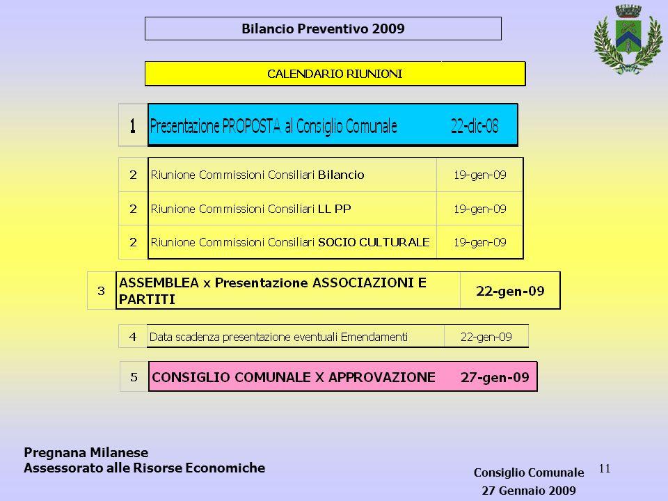 11 Pregnana Milanese Assessorato alle Risorse Economiche Bilancio Preventivo 2009 Consiglio Comunale 27 Gennaio 2009