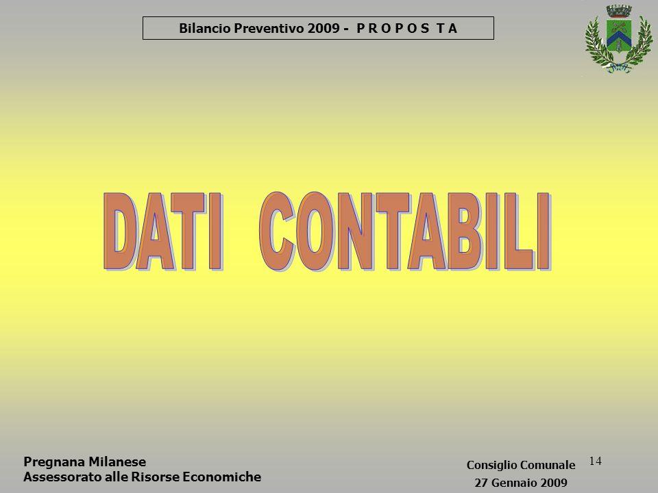 14 Pregnana Milanese Assessorato alle Risorse Economiche Bilancio Preventivo 2009 - P R O P O S T A Consiglio Comunale 27 Gennaio 2009
