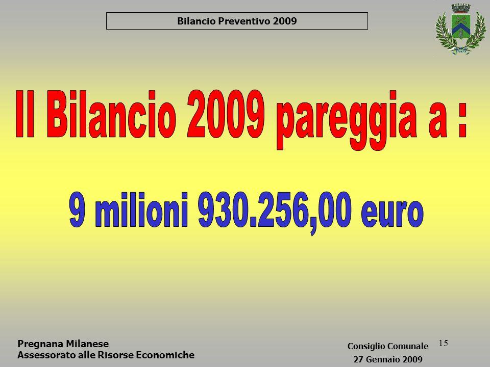 15 Pregnana Milanese Assessorato alle Risorse Economiche Bilancio Preventivo 2009 Consiglio Comunale 27 Gennaio 2009