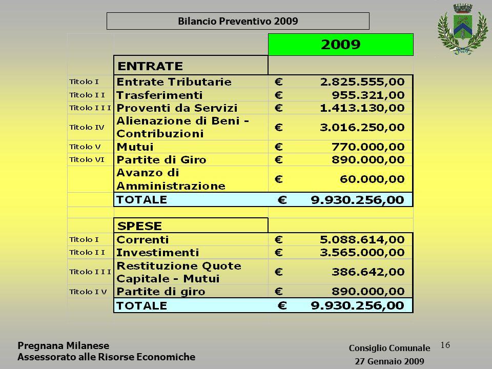 16 Pregnana Milanese Assessorato alle Risorse Economiche Bilancio Preventivo 2009 Consiglio Comunale 27 Gennaio 2009