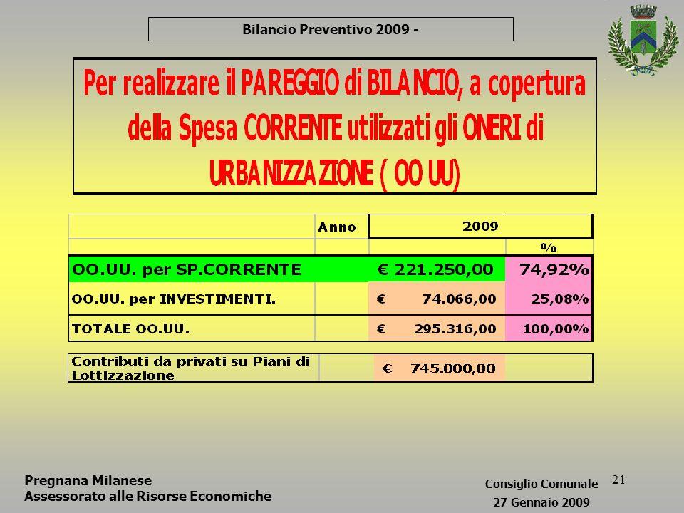 21 Bilancio Preventivo 2009 - Pregnana Milanese Assessorato alle Risorse Economiche Consiglio Comunale 27 Gennaio 2009