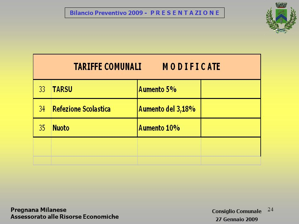 24 Bilancio Preventivo 2009 - P R E S E N T A ZI O N E Pregnana Milanese Assessorato alle Risorse Economiche Consiglio Comunale 27 Gennaio 2009