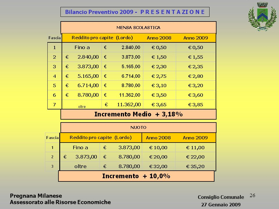 26 Bilancio Preventivo 2009 - P R E S E N T A ZI O N E Pregnana Milanese Assessorato alle Risorse Economiche Consiglio Comunale 27 Gennaio 2009