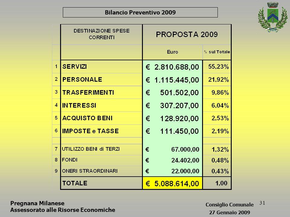 31 Bilancio Preventivo 2009 Pregnana Milanese Assessorato alle Risorse Economiche Consiglio Comunale 27 Gennaio 2009