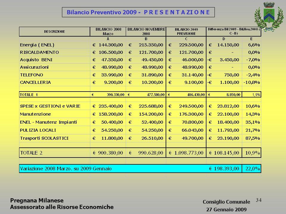 34 Bilancio Preventivo 2009 - P R E S E N T A ZI O N E Pregnana Milanese Assessorato alle Risorse Economiche Consiglio Comunale 27 Gennaio 2009