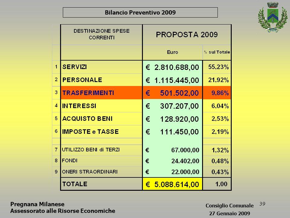 39 Bilancio Preventivo 2009 Pregnana Milanese Assessorato alle Risorse Economiche Consiglio Comunale 27 Gennaio 2009