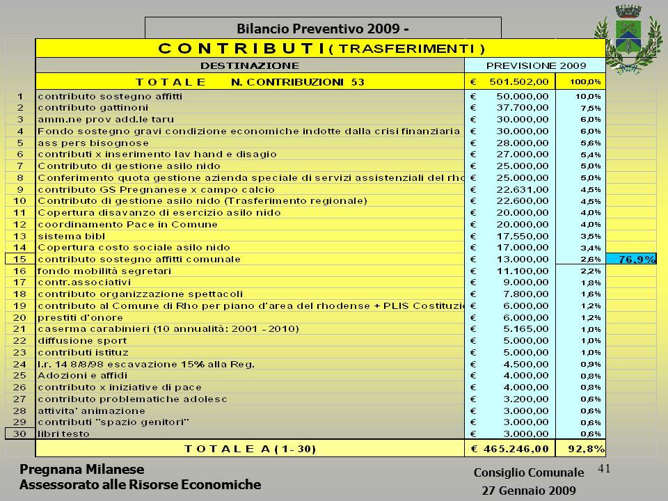 41 Bilancio Preventivo 2009 - Pregnana Milanese Assessorato alle Risorse Economiche Consiglio Comunale 27 Gennaio 2009