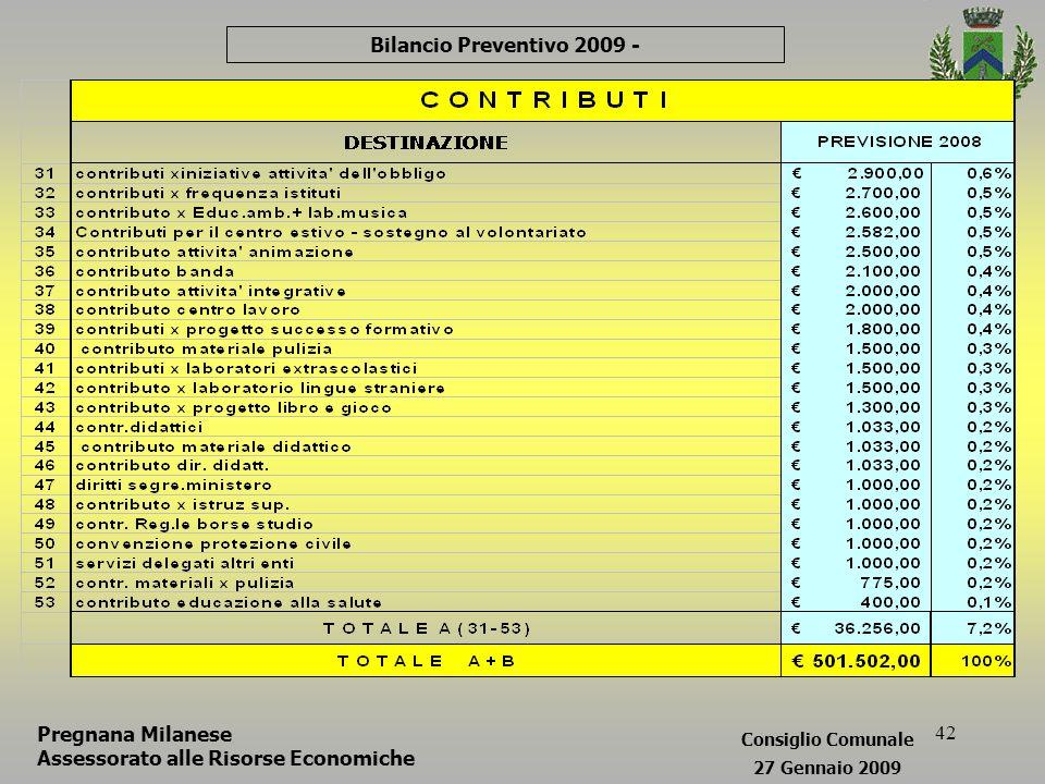 42 Bilancio Preventivo 2009 - Pregnana Milanese Assessorato alle Risorse Economiche Consiglio Comunale 27 Gennaio 2009