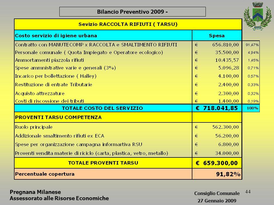 44 Pregnana Milanese Assessorato alle Risorse Economiche Bilancio Preventivo 2009 - Consiglio Comunale 27 Gennaio 2009