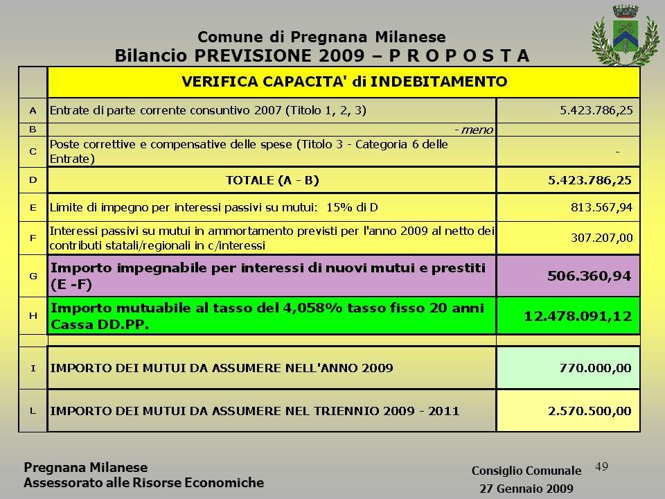 49 Pregnana Milanese Assessorato alle Risorse Economiche Comune di Pregnana Milanese Bilancio PREVISIONE 2009 – P R O P O S T A Consiglio Comunale 27 Gennaio 2009