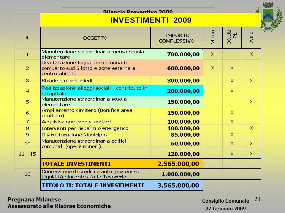 51 Bilancio Preventivo 2009 Pregnana Milanese Assessorato alle Risorse Economiche Consiglio Comunale 27 Gennaio 2009