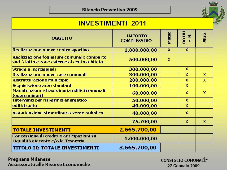 54 Bilancio Preventivo 2009 CONSIGLIO COMUNALE 27 Gennaio 2009 Pregnana Milanese Assessorato alle Risorse Economiche