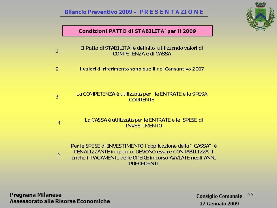 55 Bilancio Preventivo 2009 - P R E S E N T A ZI O N E Consiglio Comunale 27 Gennaio 2009 Pregnana Milanese Assessorato alle Risorse Economiche